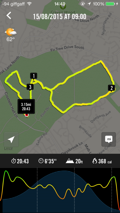 2015-08-15 - Croxteth Hall run